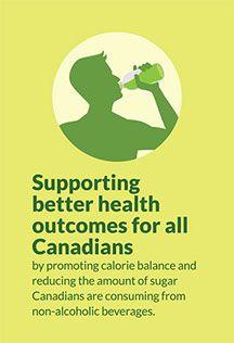 Balance Calories Tracking Report